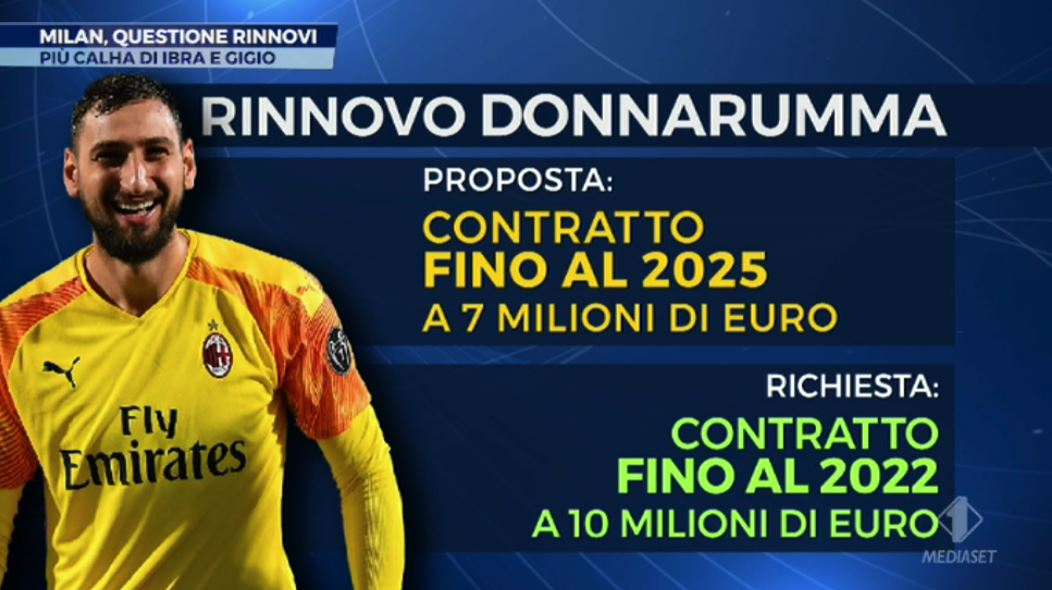 Rinnov Donnarumma Studio Sport